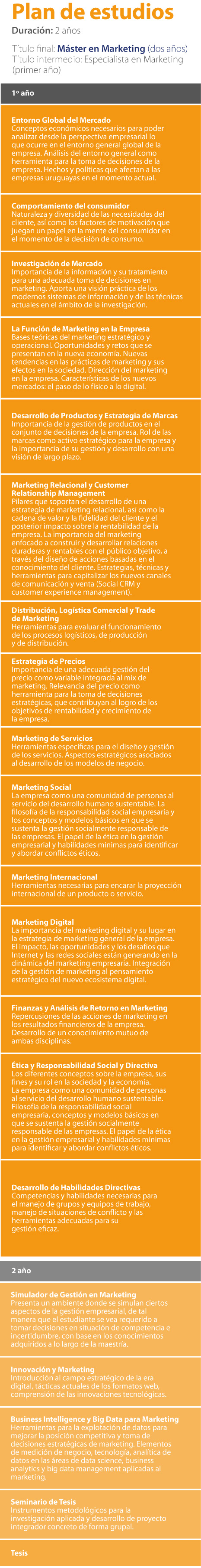 Plan de estudio Maestría en Marketing